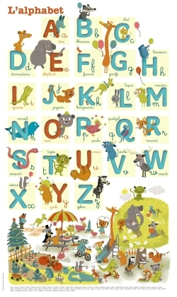 L ALPHABET - POSTER EDUCATIF