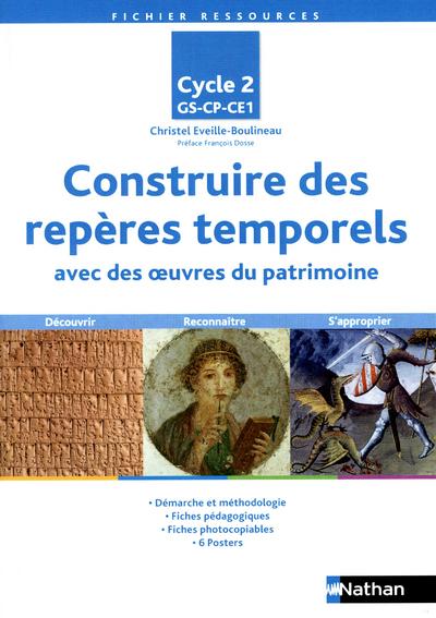 CONSTRUIRE REPERES TEMPORELS