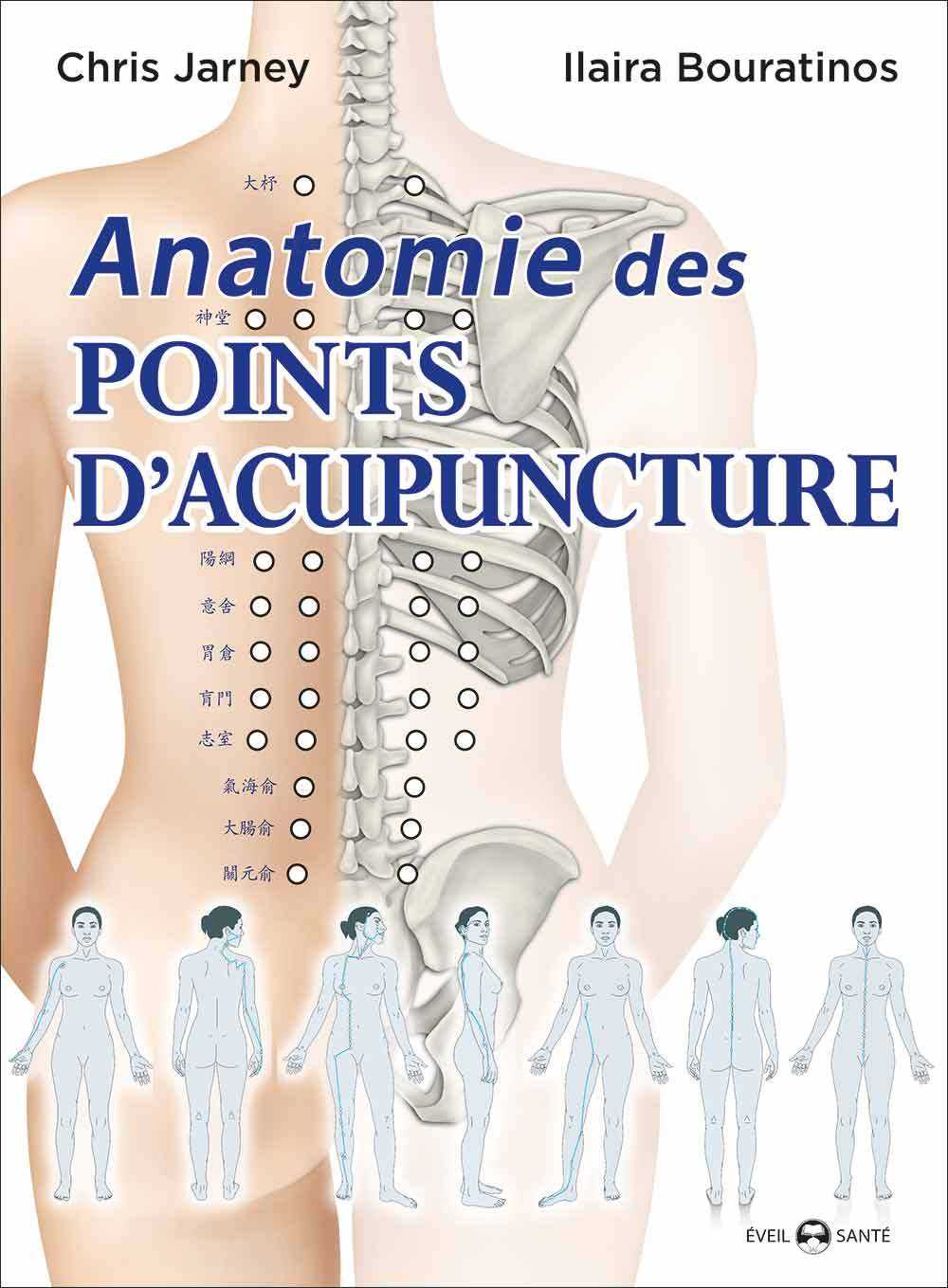 ANATOMIE DES POINTS D'ACUPUNCTURE