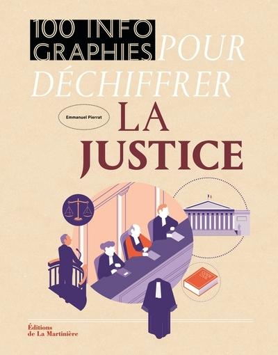 100 INFOGRAPHIES POUR DECHIFFRER LA JUSTICE