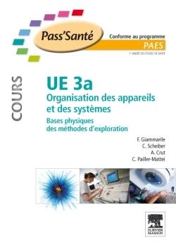 UE 3A - ORGANISATION DES APPAREILS ET DES SYSTEMES - COURS