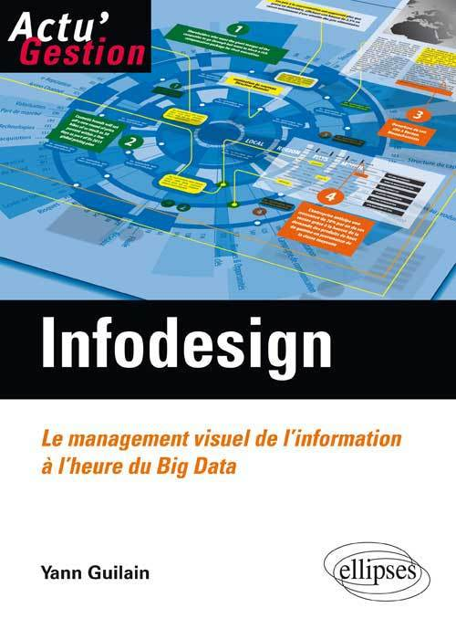 INFODESIGN LE MANAGEMENT VISUEL DE L'INFORMATION A L'HEURE DU BIG DATA