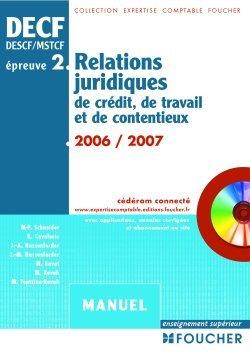 RELATIONS JURIDIQUES DE CREDIT, DE TRAVAIL ET DE CONTENTIEUX MANUEL 2006-2007